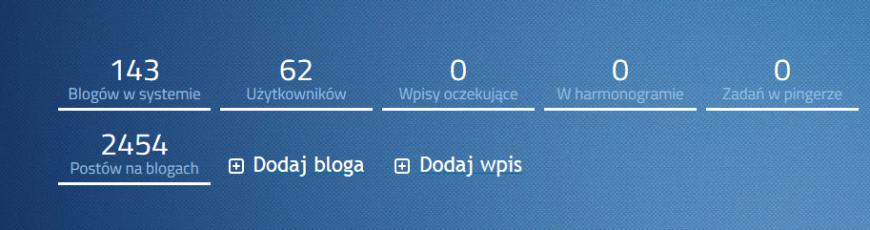 Wtyczka wuPress pomoże Ci zaoszczędzić czas